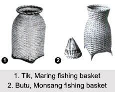 Fishing Baskets used by Tribes of Manipur