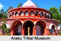 Museums of Andhra Pradesh