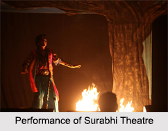Theatre Companies in Andhra Pradesh, Indian Drama & Theatre