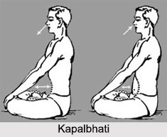 Kapalbhati, Type of Pranayama
