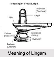Types of Lingam, Lingam, Lord Shiva, Hindu Mythology