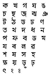 Nagari Script