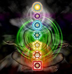 Seven Major Chakras , Kundalini Yoga