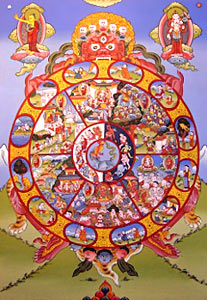 Wheel of Life - Pratityasamutpada, Dependent Arising, Buddhist philosophy