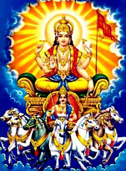 Names of Sun God, Brahma Purana