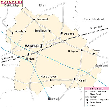 Mainpuri District, Uttar Pradesh