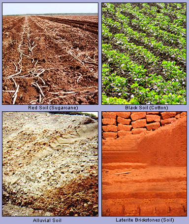 Major changes in areas under different climates in india for Different uses of soil