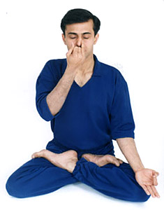 Physiological values of Pranayama