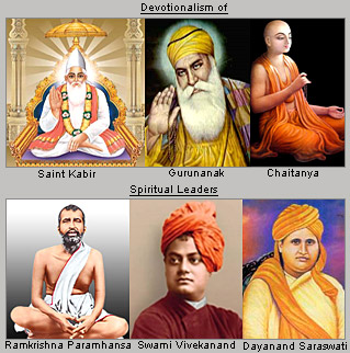 how hinduism influenced and developed the world Ap world history: india classical civilization india caste system may have developed to establish relationships between aryan influenced by spiritualism of.