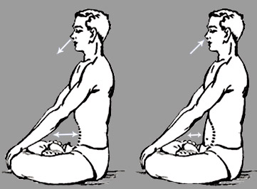 KapalBhati Yoga Exercises