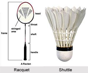 Equipments of Badminton