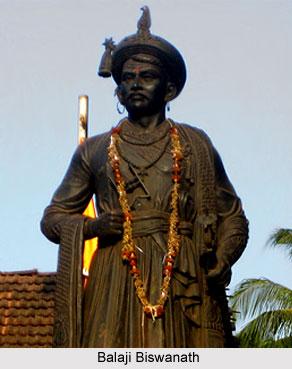 Balaji Biswanath
