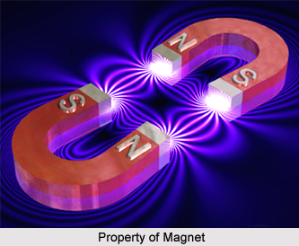 Application of Magnets