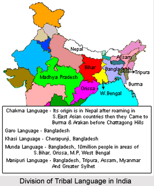Indian Tribal Languages