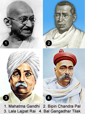 Swadeshi Movement, Indian History