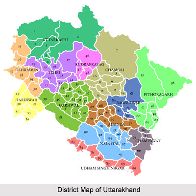 Districts of Uttarakhand