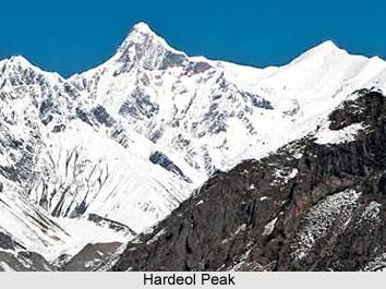 Mountain Peaks of India