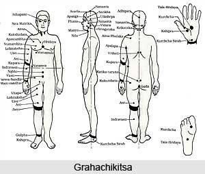 Grahachikitsa, Psychiatry
