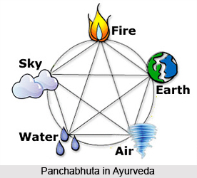 Panchabhuta in Ayurveda