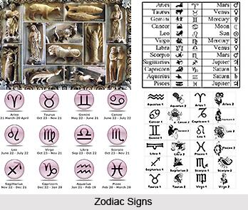 Twelve Houses in Horoscope