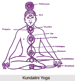 Components of Kundalini yoga