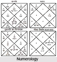 Numerology in India