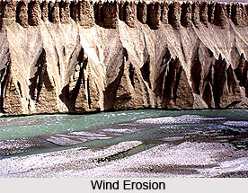 Types of Soil Erosion in India