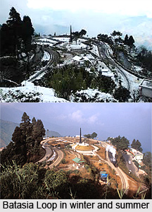 Batasia Loop, Tourist Places in Darjeeling, West Bengal