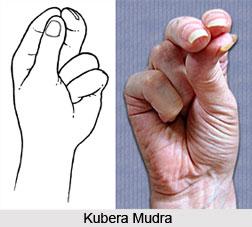 Kubera Mudra, Yoga