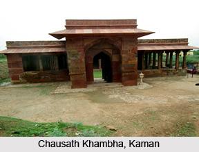 Kaman, Rajasthan