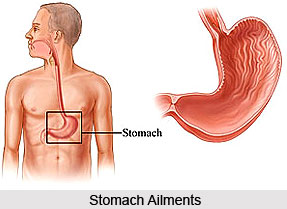 Stomach Ailments , Naturopathy