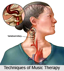 Techniques of Music Therapy