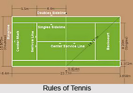 Rules of Tennis , Indian Tennis