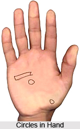Circles  in Hand , Palmistry