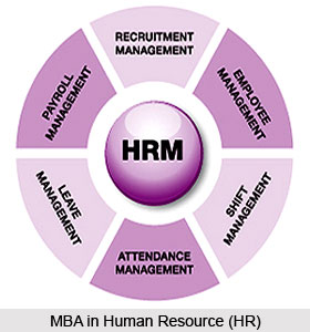 MBA in Human Resource (HR)