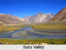 Geography of Ladakh, Jammu and Kashmir