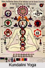 Concept of Chakra in Kundalini