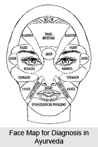Free facial diag
