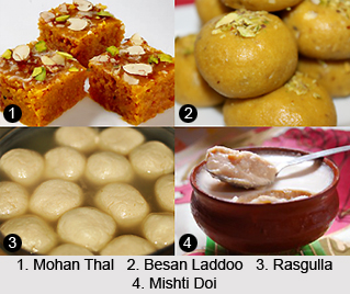 Regional Sweets of India