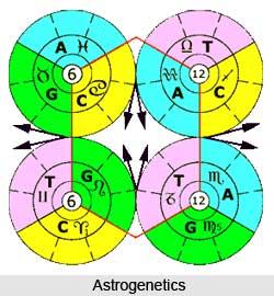 Astrogenetics
