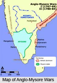 Anglo Mysore Wars