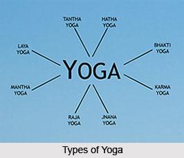 Mantra Yoga, Types of Yoga