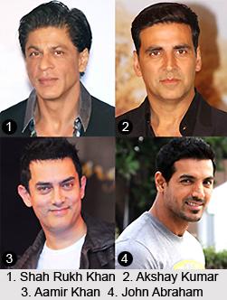 Bollywood Actors, Indian Cinema