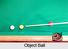 Terms of Billiards
