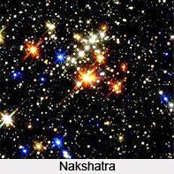 Nakshatra, Astrology