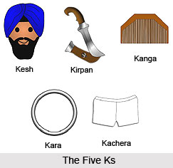 the principles of sikhism Diagram showing some of the important sikh beliefs the basic tenets of  sikhism can be summarised as follows:.