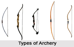 Types of Archery