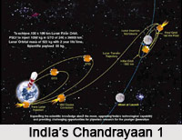 Chandrayan 1, Indian Lunar Craft
