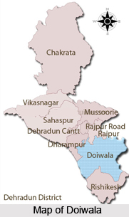 Doiwala, Dehradun district, Uttarakhand