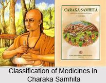 Classification of Medicine, Charaka Samhita